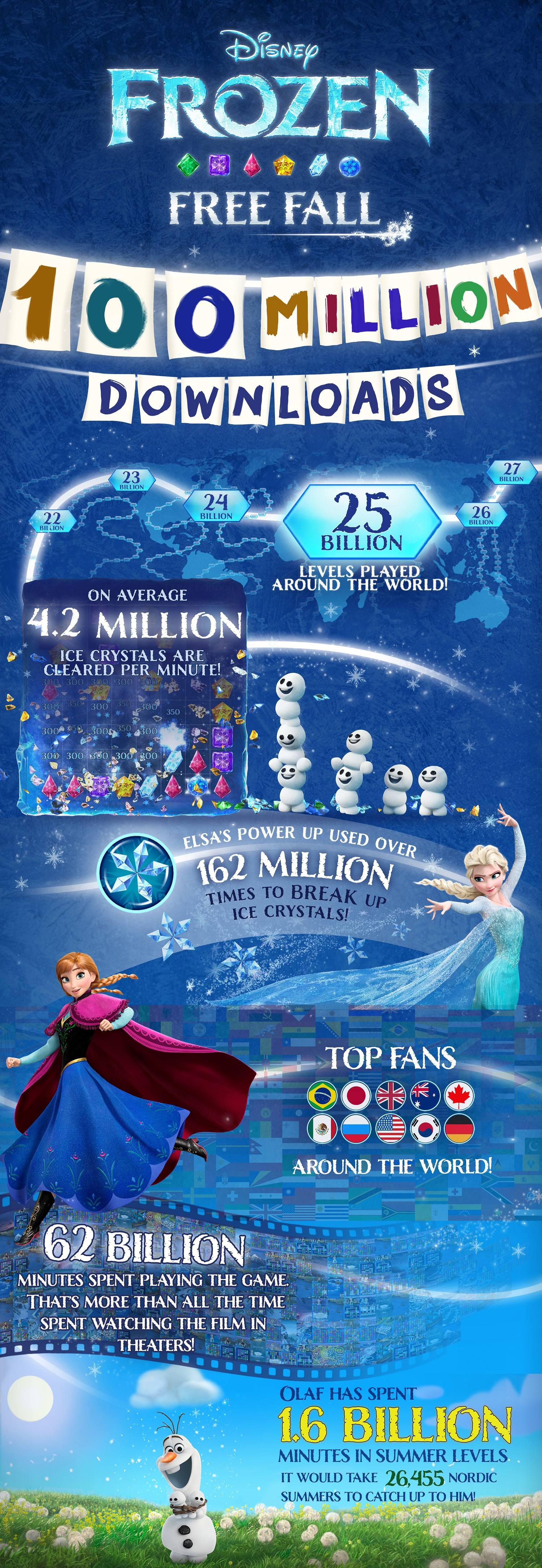 frozen_freefall_infographic_final-1